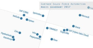 Sales Force Automation 2017 Magic Quadrant