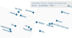 Sales Force Automation 2017 Magic Quadrant